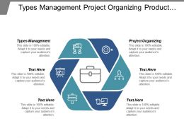 Types Management Project Organizing Product Brand Development Social Entrepreneurial Cpb