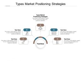 Types Market Positioning Strategies Ppt Powerpoint Presentation Layouts Demonstration Cpb