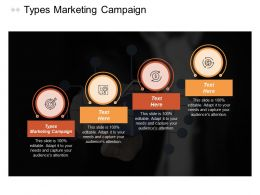 Types Marketing Campaign Ppt Powerpoint Presentation Infographics Layout Cpb