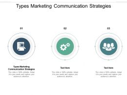 Types Marketing Communication Strategies Ppt Powerpoint Presentation Infographics Brochure Cpb