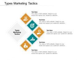 Types Marketing Tactics Ppt Powerpoint Presentation Professional Graphics Cpb