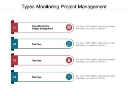 Types Monitoring Project Management Ppt Powerpoint Presentation File Show Cpb