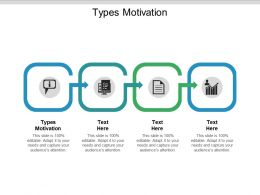 Types Motivation Ppt Powerpoint Presentation Summary Graphics Template Cpb