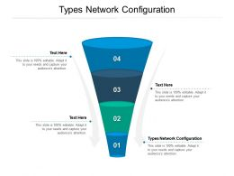 Types Network Configuration Ppt Powerpoint Presentation Visual Aids Infographics Cpb