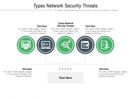 Types Network Security Threats Ppt Powerpoint Presentation Infographic Template Model Cpb