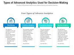Types Of Advanced Analytics Used For Decision Making
