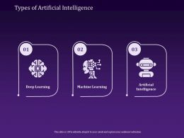 Types Of Artificial Intelligence Deep Learning Powerpoint Presentation Format Ideas