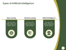 Types Of Artificial Intelligence Deep M580 Ppt Powerpoint Presentation Show Clipart