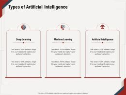 Types Of Artificial Intelligence Editable M665 Ppt Powerpoint Presentation Icon Background Images