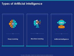 Types Of Artificial Intelligence Ppt Powerpoint Presentation Model Mockup