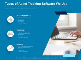 Types Of Asset Tracking Software We Use Equipment Ppt Powerpoint Presentation Samples