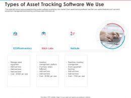 Types Of Asset Tracking Software We Use Ppt Powerpoint Presentation Model Graphic Images