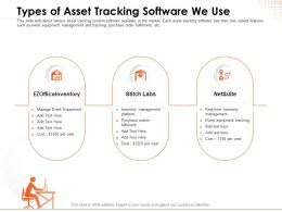 Types Of Asset Tracking Software We Use Purchase Ppt Powerpoint Presentation Picture