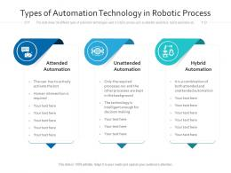 Types Of Automation Technology In Robotic Process
