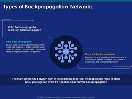 Types Of Backpropagation Networks Ppt Powerpoint Presentation Ideas Rules