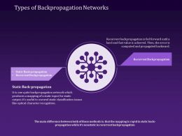 Types Of Backpropagation Networks Static Powerpoint Presentation Graphics Example