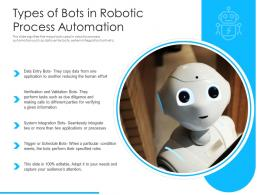 Types Of Bots In Robotic Process Automation