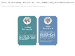 Types Of Brainstorming Individual And Group Brainstorming Powerpoint Templates