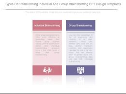 Types Of Brainstorming Individual And Group Brainstorming Ppt Design Templates
