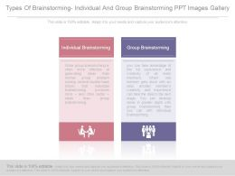 Types Of Brainstorming Individual And Group Brainstorming Ppt Images Gallery