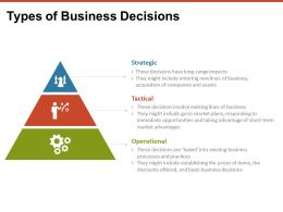 Types Of Business Decisions Stratgic Ppt Powerpoint Presentation Styles