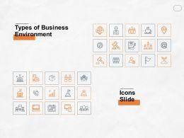Types Of Business Environment Location C1206 Ppt Powerpoint Presentation Portfolio