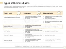 Types Of Business Loans Funding Ppt Powerpoint Presentation Ideas Diagrams