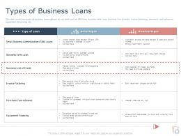 Types Of Business Loans Ppt Powerpoint Presentation Show Introduction