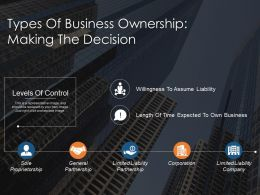 Types Of Business Ownership Making The Decision Ppt Presentation