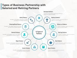 Types Of Business Partnership With Salaried And Retiring Partners