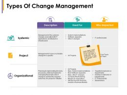 Types Of Change Management Description Used For Who Impacted