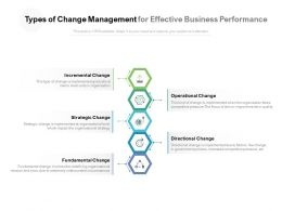 Types Of Change Management For Effective Business Performance