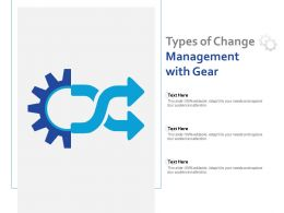 Types Of Change Management With Gear