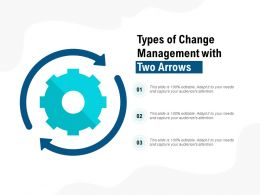 Types Of Change Management With Two Arrows
