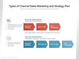 Types Of Channel Sales Marketing And Strategy Plan