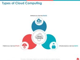 Types Of Cloud Computing Infrastructure Service Ppt Powerpoint Examples