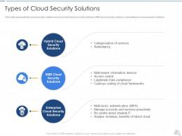 Types Of Cloud Security Solutions Cloud Security IT Ppt Summary