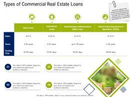 Types Of Commercial Real Estate Loans Commercial Real Estate Property Management Ppt Portrait