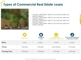Types Of Commercial Real Estate Loans Institutional Ppt Powerpoint Presentation Layouts Layouts