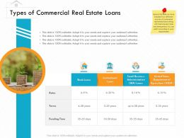 Types Of Commercial Real Estate Loans M3174 Ppt Powerpoint Presentation Pictures Aids