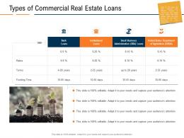 Types Of Commercial Real Estate Loans Real Estate Industry In Us Ppt Professional Objects