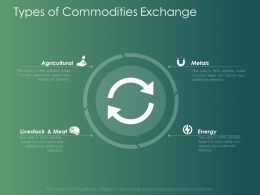 Types Of Commodities Exchange Agricultural Ppt Powerpoint Presentation Infographics Tips