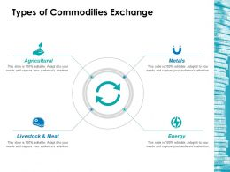 Types Of Commodities Exchange Ppt Layouts Inspiration
