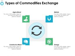 Types Of Commodities Exchange Ppt Powerpoint Presentation Gallery Information