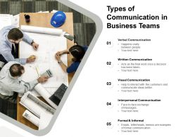 Types Of Communication In Business Teams