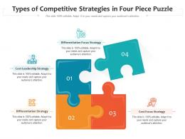 Types Of Competitive Strategies In Four Piece Puzzle