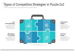 Types Of Competitive Strategies In Puzzle 2x2