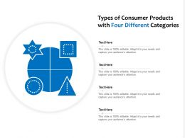 Types Of Consumer Products With Four Different Categories