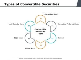 Types Of Convertible Securities Ppt Powerpoint Presentation Summary Skills