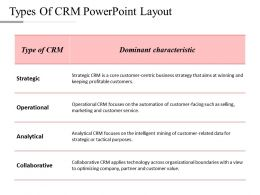 Types Of Crm Powerpoint Layout